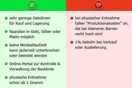 Vor- und Nachteile